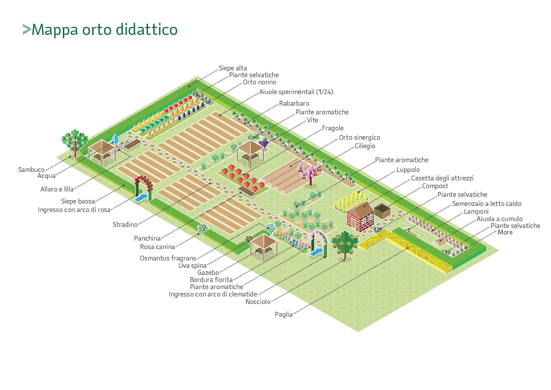 Orto Didattico Unisg University Of Gastronomic Sciences