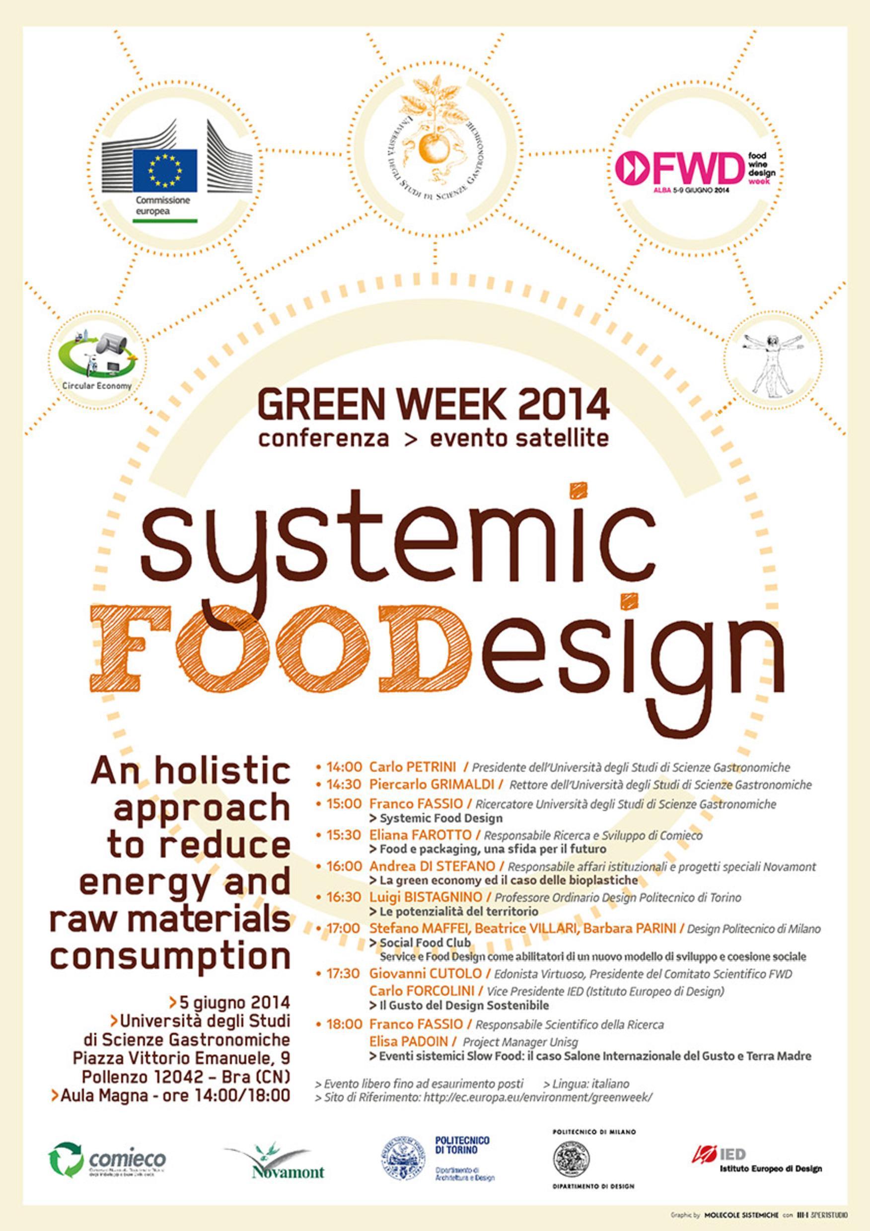 Systemic Food Design